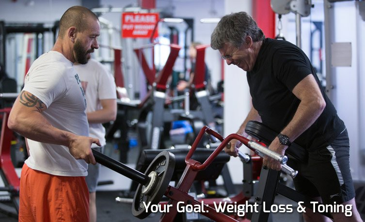 Weight Loss Toning Archives Phoenix Gym Norwich